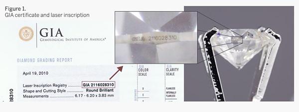 Номер на рундисте бриллианта как признак подлинности