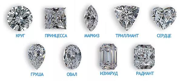 Девять основных видов огранок бриллиантов