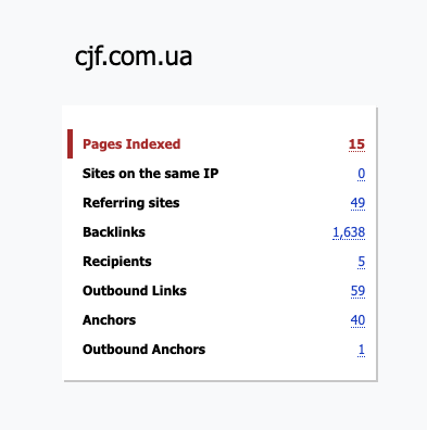 backlinks-of-cjf-com-ua__2020-09-15.png