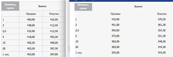 экрана 2011-06-11 в 2.51.07 PM.png