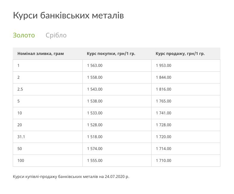 Screenshot 2020-07-24 at 16.33.58.png