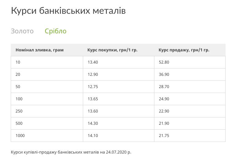 Screenshot 2020-07-24 at 16.36.52.png