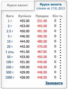 экрана  2013-01-17 в 17.55.18.png