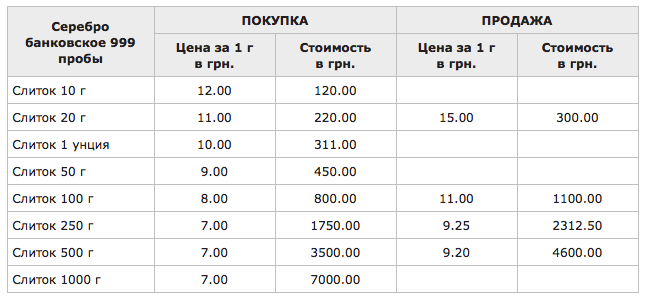 экрана  2013-01-17 в 18.09.47.png