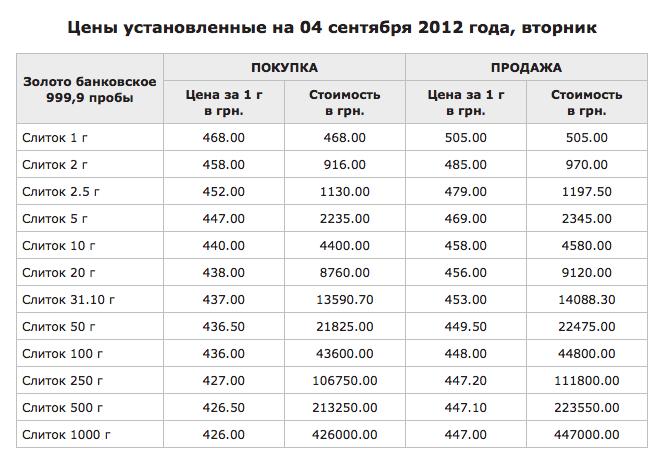 экрана 2012-09-04 в 13.43.22.png